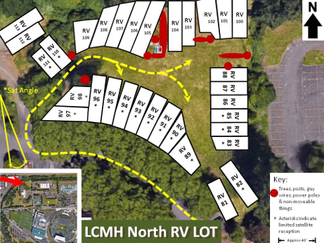 LCMH NORTH RV LOT